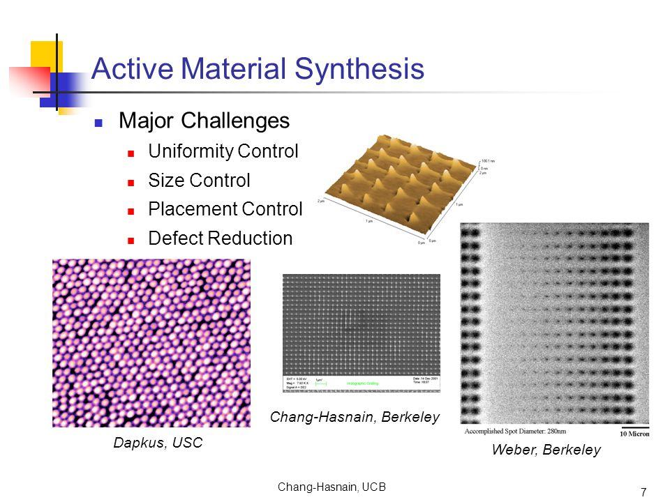 Chang-Hasnain, UCB 8 Compact Integrated Optics: Photonic Crystals Making Passive Optics 1000 Times Smaller Zuzuki, Berkeley