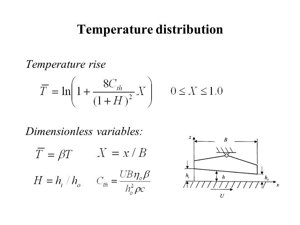 Temperature distribution Temperature rise Dimensionless variables: