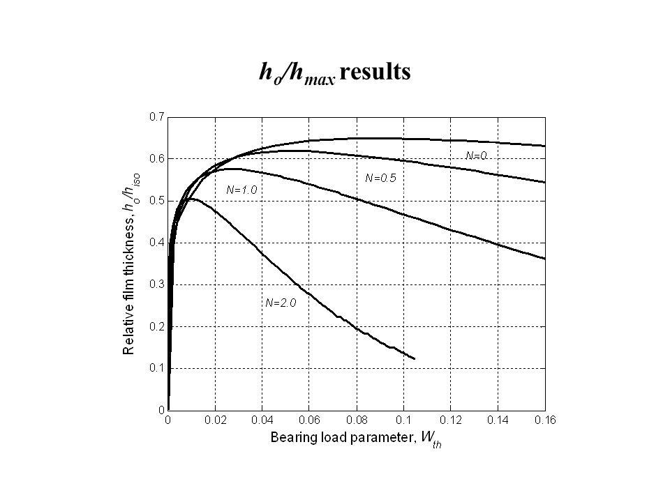 h o /h max results