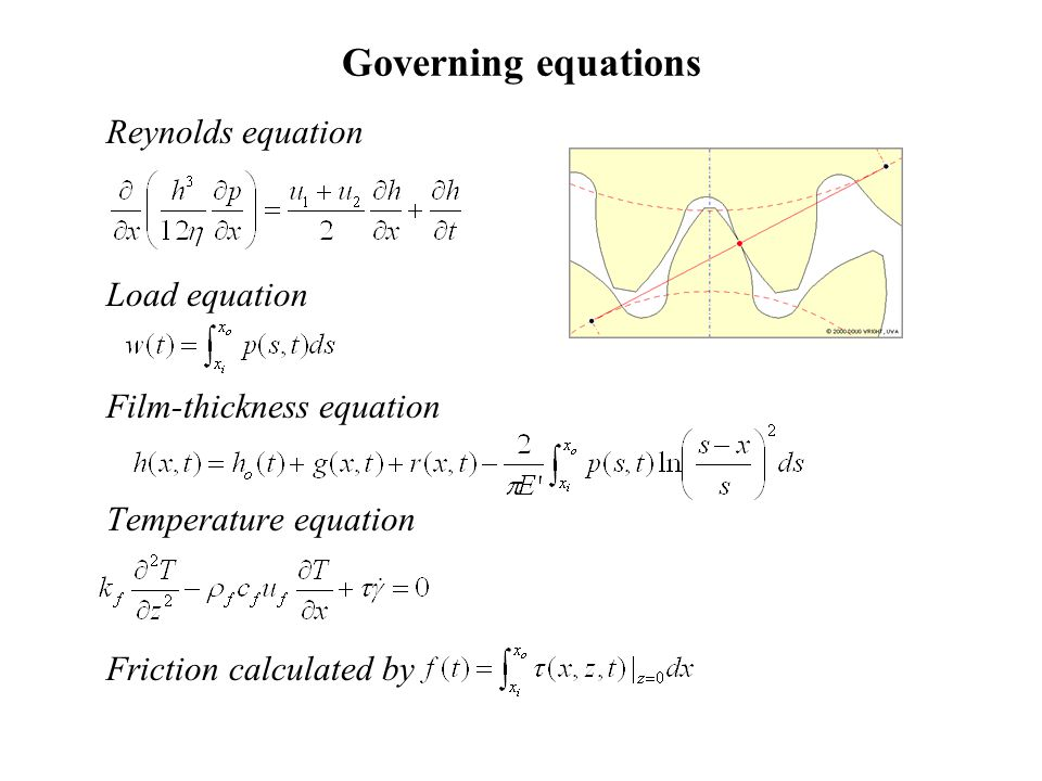 Governing equations Reynolds equation Load equation Film-thickness equation Temperature equation Friction calculated by