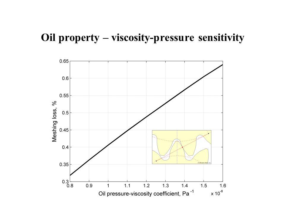 Oil property – viscosity-pressure sensitivity