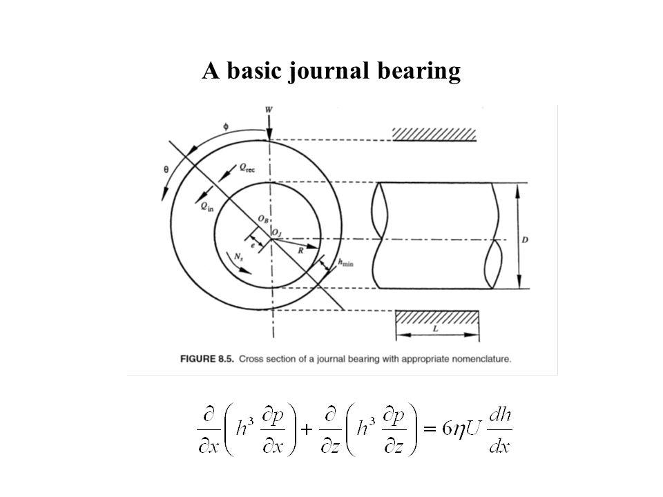 A basic journal bearing