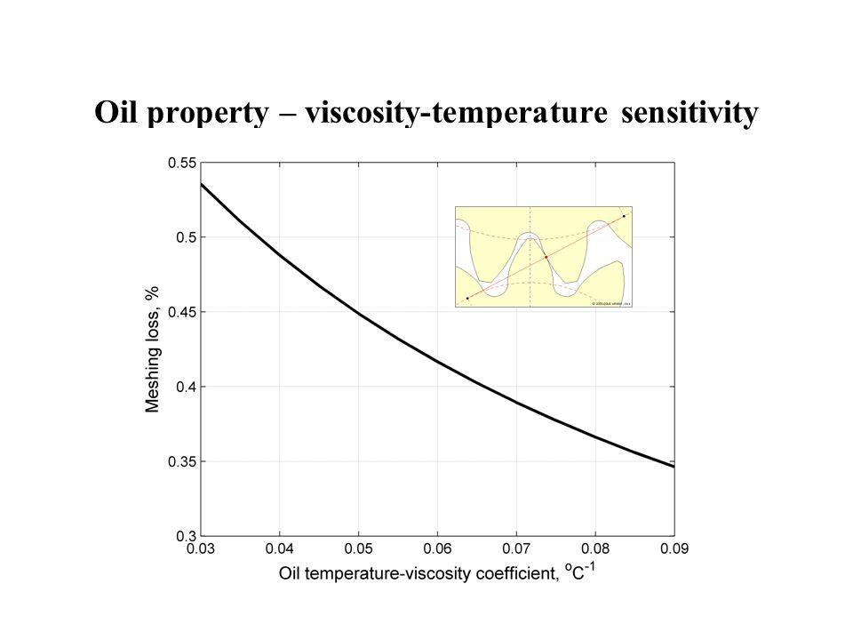 Oil property – viscosity-temperature sensitivity