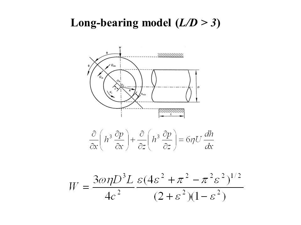 Long-bearing model (L/D > 3)