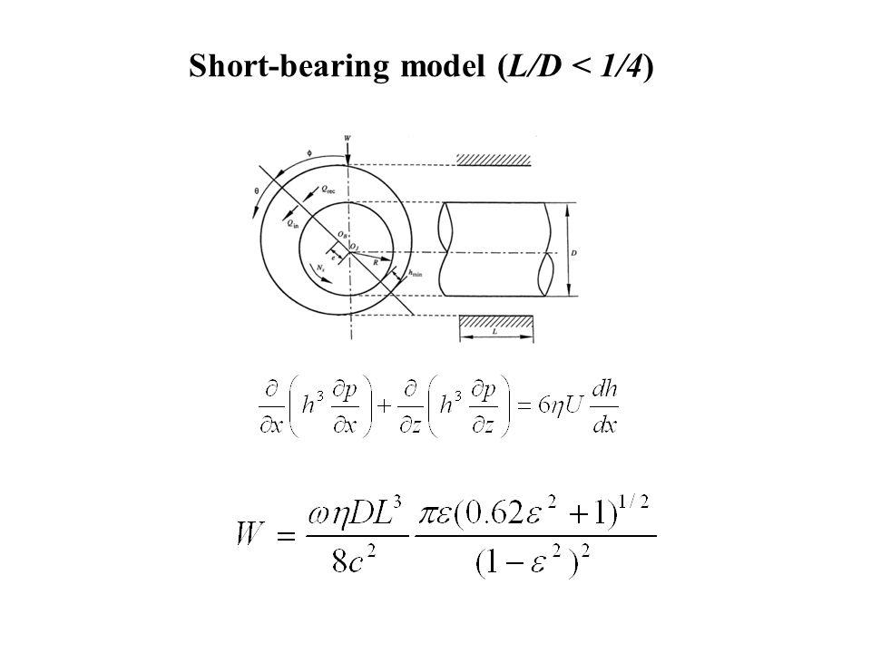 Short-bearing model (L/D < 1/4)