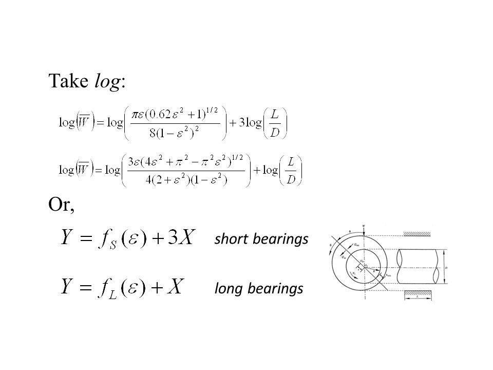 Take log: Or, short bearings long bearings