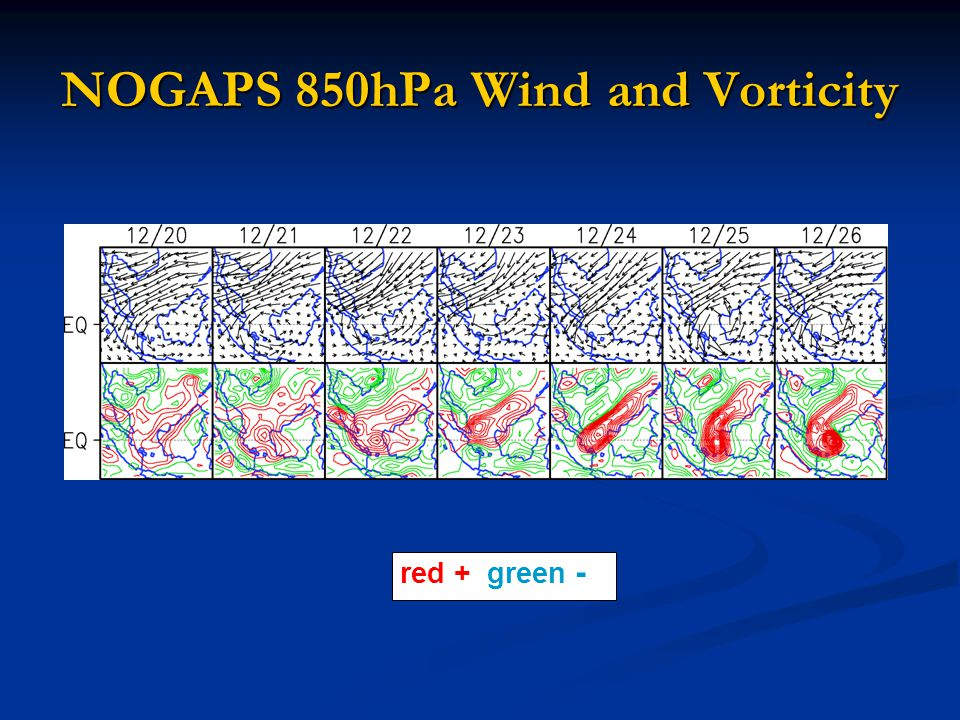 NOGAPS 850hPa Wind and Vorticity ( red +, green -)