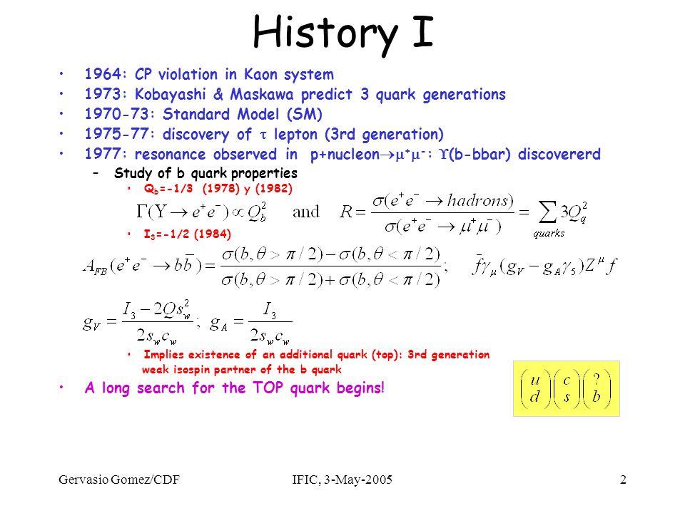 Gervasio Gomez/CDFIFIC, 3-May-200553 Top más allá del SM En teorías SUSY+GUT, M top causa EWSB: Modelos de ruptura dinámica de la simetría electrodébil (EWSB): –Interacciones modificadas del top en varios modelos Technicolor: –Top flavor, top seasaw, top-color assisted technicolor Ventana a nueva física y al mecanismo de generación de masas
