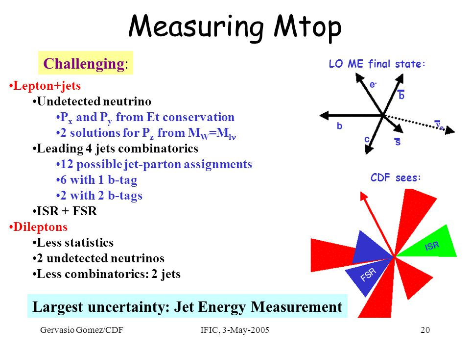 Gervasio Gomez/CDFIFIC, 3-May-200520 Measuring Mtop LO ME final state: CDF sees: Lepton+jets Undetected neutrino P x and P y from Et conservation 2 solutions for P z from M W =M l Leading 4 jets combinatorics 12 possible jet-parton assignments 6 with 1 b-tag 2 with 2 b-tags ISR + FSR Dileptons Less statistics 2 undetected neutrinos Less combinatorics: 2 jets Challenging: Largest uncertainty: Jet Energy Measurement