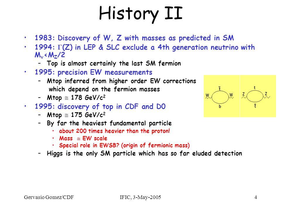Gervasio Gomez/CDFIFIC, 3-May-200535 Other Top Measurements MeasurementResult 162 126 193 109 (runI) ~300