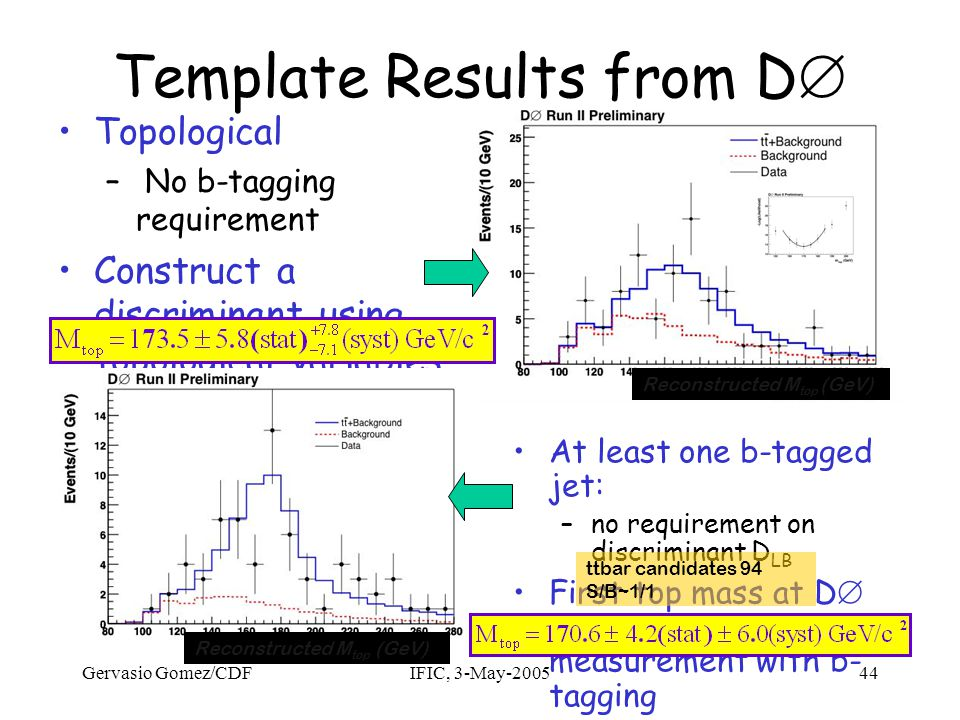 Gervasio Gomez/CDFIFIC, 3-May-200544 Template Results from D  Topological – No b-tagging requirement Construct a discriminant using topological variables (D LB ) to improve S/B At least one b-tagged jet: –no requirement on discriminant D LB First top mass at D  top mass measurement with b- tagging ttbar candidates 69 S/B~3/1 ttbar candidates 94 S/B~1/1 Reconstructed M top (GeV)