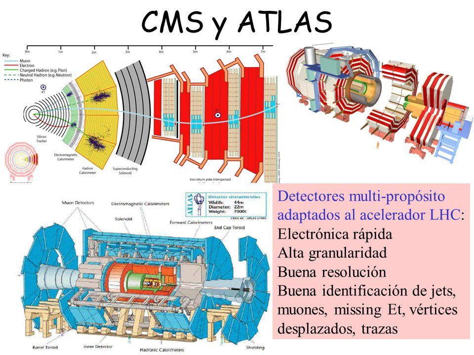 Gervasio Gomez/CDFIFIC, 3-May-200548 CMS y ATLAS Detectores multi-propósito adaptados al acelerador LHC: Electrónica rápida Alta granularidad Buena re