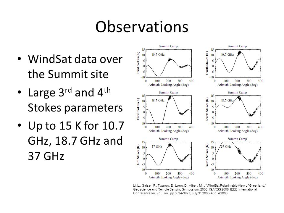 Observations WindSat data over the Summit site Large 3 rd and 4 th Stokes parameters Up to 15 K for 10.7 GHz, 18.7 GHz and 37 GHz Li, L.; Gaiser, P.;