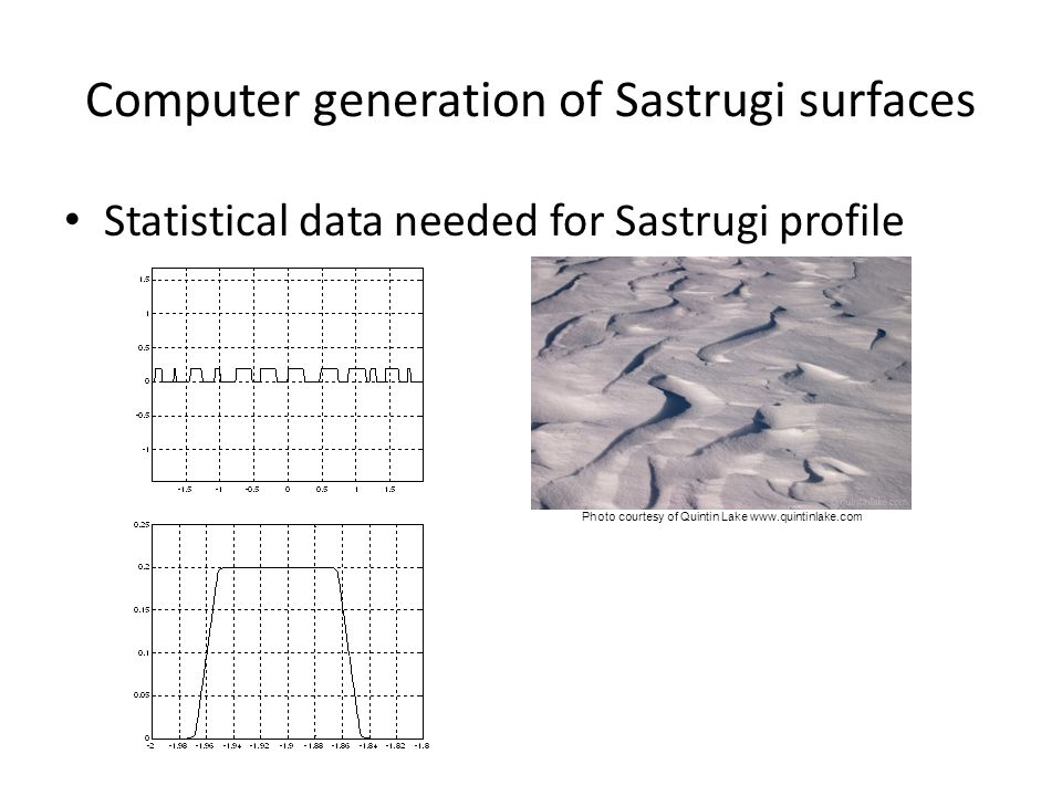 Computer generation of Sastrugi surfaces Statistical data needed for Sastrugi profile Photo courtesy of Quintin Lake www.quintinlake.com
