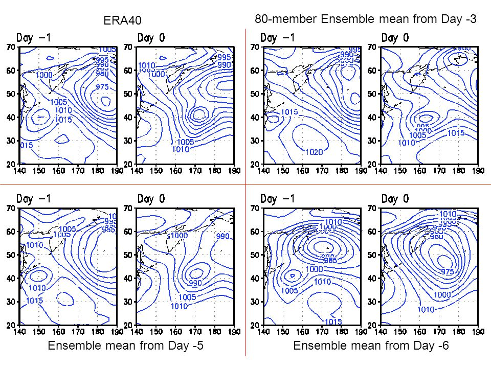 ERA40 80-member Ensemble mean from Day -3 Ensemble mean from Day -5Ensemble mean from Day -6