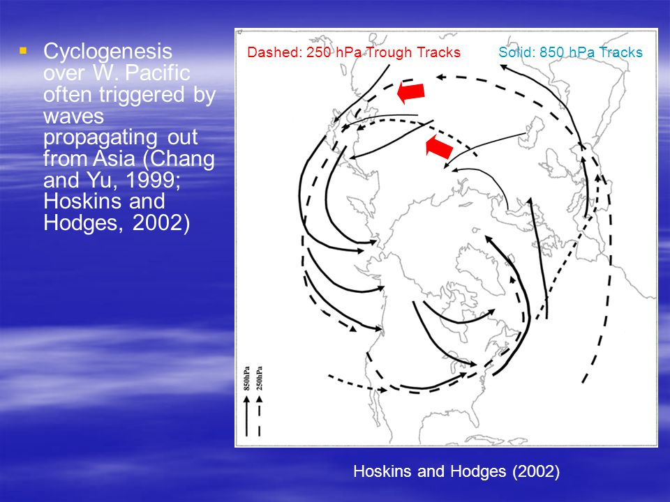 Hoskins and Hodges (2002) Dashed: 250 hPa Trough TracksSolid: 850 hPa Tracks  Cyclogenesis over W.
