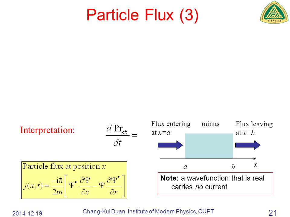 2014-12-19 Chang-Kui Duan, Institute of Modern Physics, CUPT 21 Particle Flux (3) x a b Interpretation: Flux entering at x=a Flux leaving at x=b minus Note: a wavefunction that is real carries no current