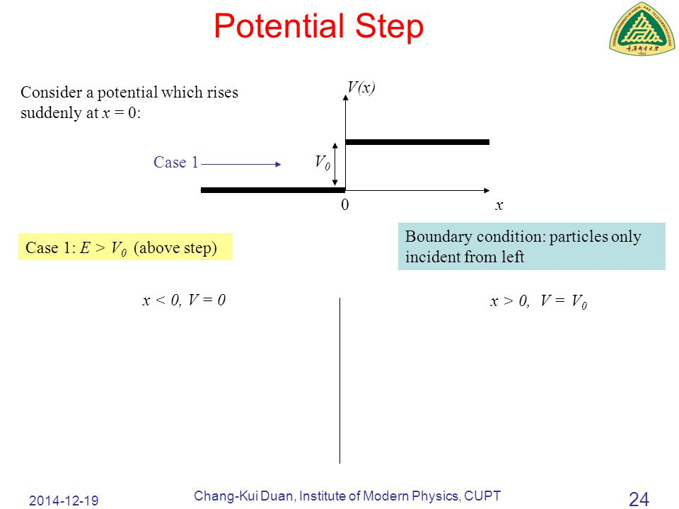 2014-12-19 Chang-Kui Duan, Institute of Modern Physics, CUPT 24 Potential Step Consider a potential which rises suddenly at x = 0: x Case 1: E > V 0 (above step) x < 0, V = 0 Boundary condition: particles only incident from left V(x) 0 V0V0 Case 1 x > 0, V =V0V0