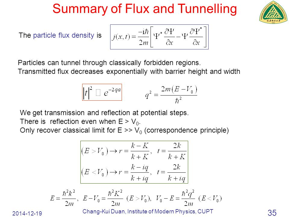 2014-12-19 Chang-Kui Duan, Institute of Modern Physics, CUPT 35 Particles can tunnel through classically forbidden regions.