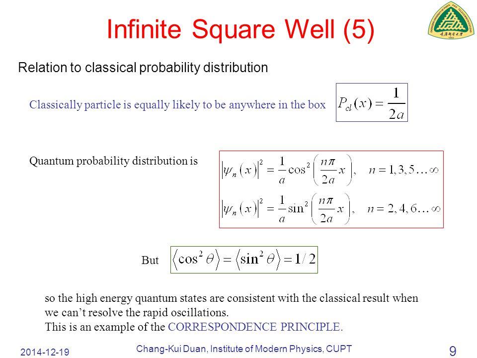 2014-12-19 Chang-Kui Duan, Institute of Modern Physics, CUPT 30 Rectangular Barrier (2) Match value and derivative of wavefunction at boundaries: Match ψ: Match dψ/dx: Eliminate wavefunction in central region: 1 + B = C + D 1 − B = K/(ik)(C − D) C exp(Kb) + D exp(−Kb) = F exp(ikb) C exp(Kb) − D exp(−Kb) = ik/K F exp(ikb)