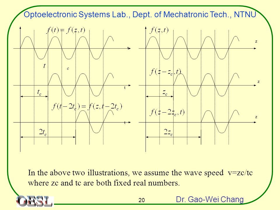 Optoelectronic Systems Lab., Dept. of Mechatronic Tech., NTNU Dr. Gao-Wei Chang 20 z z z t t t In the above two illustrations, we assume the wave spee