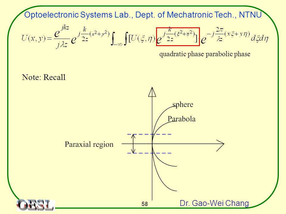 Optoelectronic Systems Lab., Dept. of Mechatronic Tech., NTNU Dr. Gao-Wei Chang 58 quadratic phase parabolic phase Note: Recall