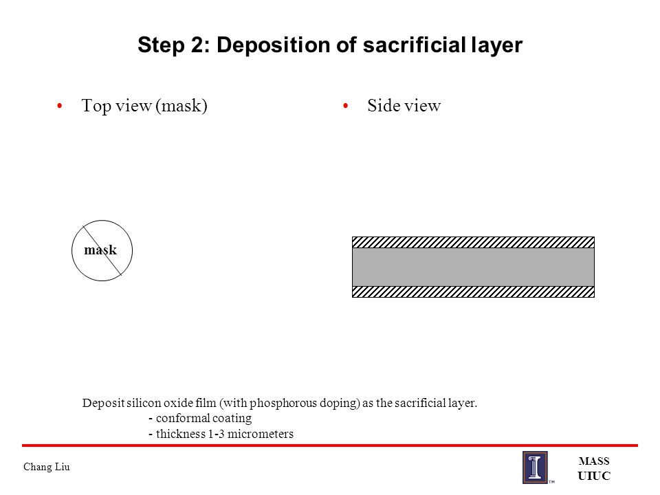 Chang Liu MASS UIUC Step 2: Deposition of sacrificial layer Top view (mask)Side view mask Deposit silicon oxide film (with phosphorous doping) as the