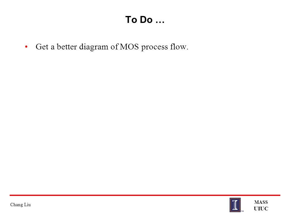 Chang Liu MASS UIUC To Do … Get a better diagram of MOS process flow.