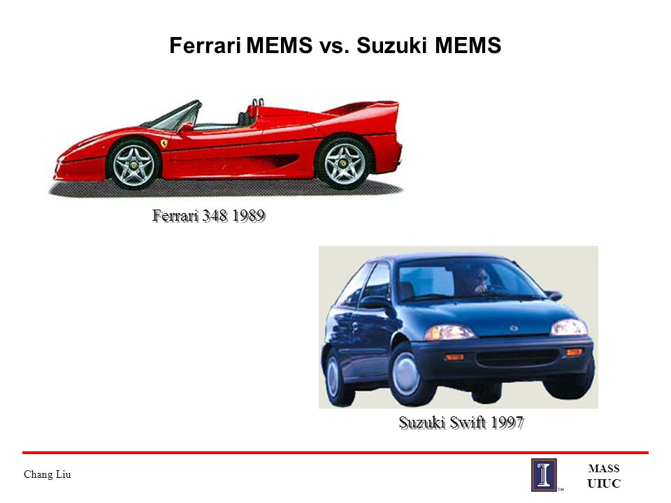Chang Liu MASS UIUC Ferrari MEMS vs. Suzuki MEMS Suzuki Swift 1997 Ferrari 348 1989