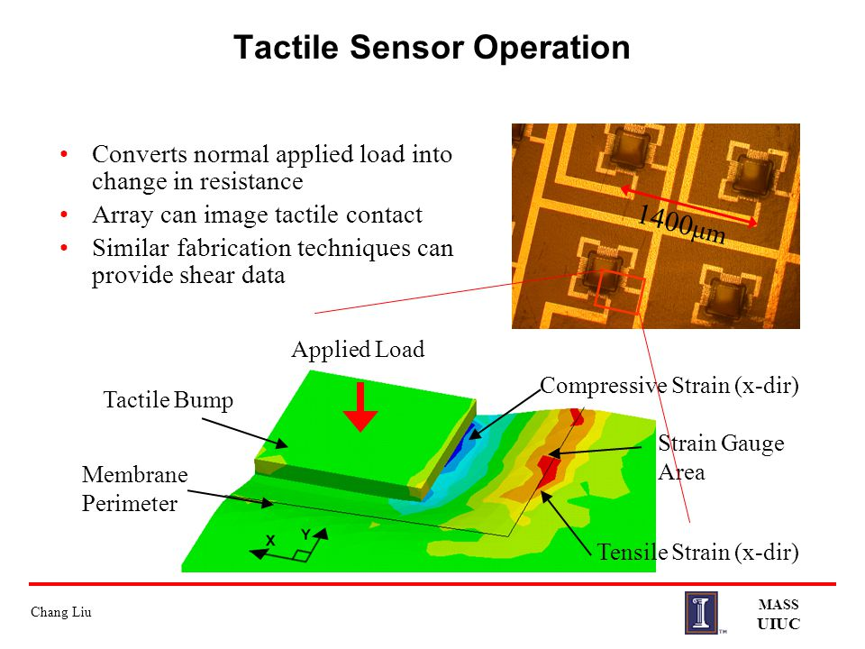 Chang Liu MASS UIUC Tactile Sensor Operation Converts normal applied load into change in resistance Array can image tactile contact Similar fabricatio