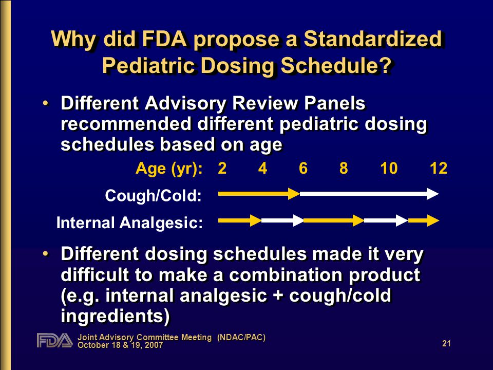 Joint Advisory Committee Meeting (NDAC/PAC) October 18 & 19, 2007 21 Why did FDA propose a Standardized Pediatric Dosing Schedule.