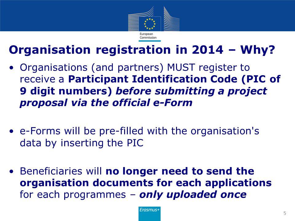Organisation registration – How.