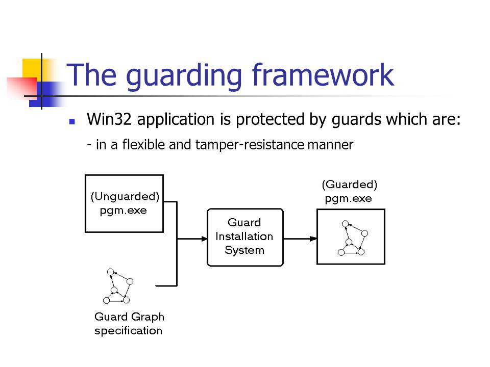 The guarding framework Win32 application is protected by guards which are: - in a flexible and tamper-resistance manner