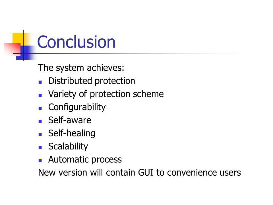 Conclusion The system achieves: Distributed protection Variety of protection scheme Configurability Self-aware Self-healing Scalability Automatic process New version will contain GUI to convenience users