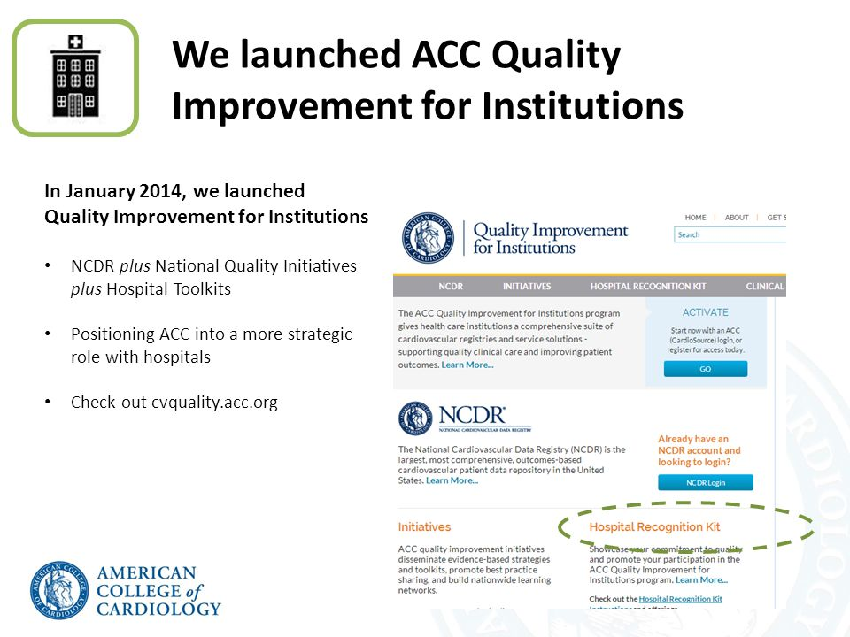 We launched ACC Quality Improvement for Institutions In January 2014, we launched Quality Improvement for Institutions NCDR plus National Quality Initiatives plus Hospital Toolkits Positioning ACC into a more strategic role with hospitals Check out cvquality.acc.org