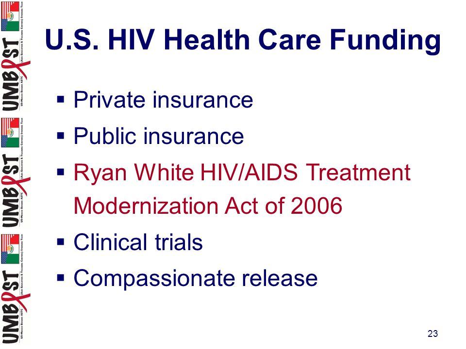 23 U.S. HIV Health Care Funding  Private insurance  Public insurance  Ryan White HIV/AIDS Treatment Modernization Act of 2006  Clinical trials  C