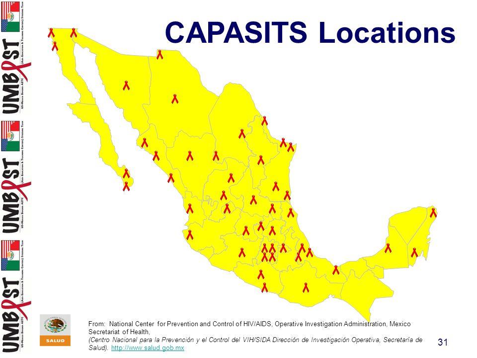 31 From: National Center for Prevention and Control of HIV/AIDS, Operative Investigation Administration, Mexico Secretariat of Health, (Centro Nacional para la Prevención y el Control del VIH/SIDA Dirección de Investigación Operativa, Secretaría de Salud).
