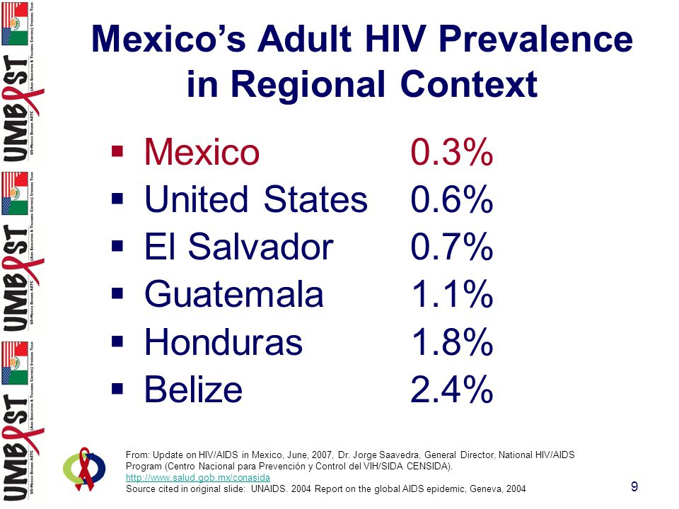9 From: Update on HIV/AIDS in Mexico, June, 2007, Dr.