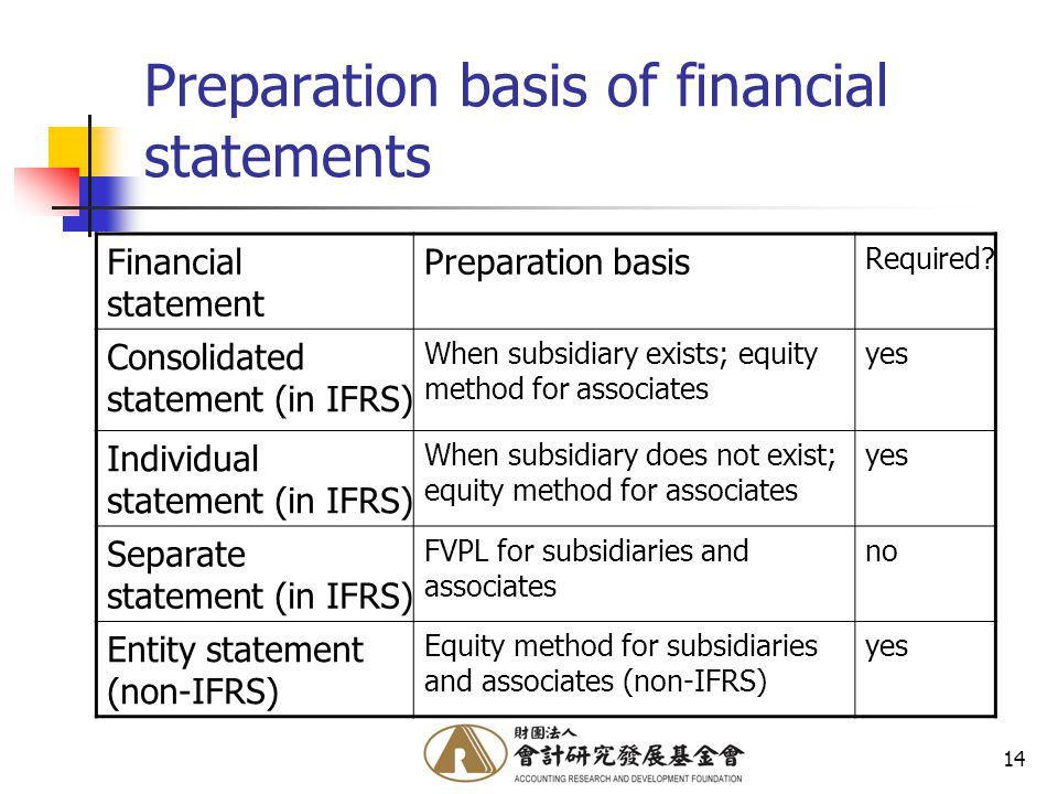 14 Preparation basis of financial statements Financial statement Preparation basis Required.