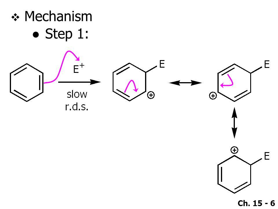 Ch. 15 - 7  Mechanism ●Step 2: