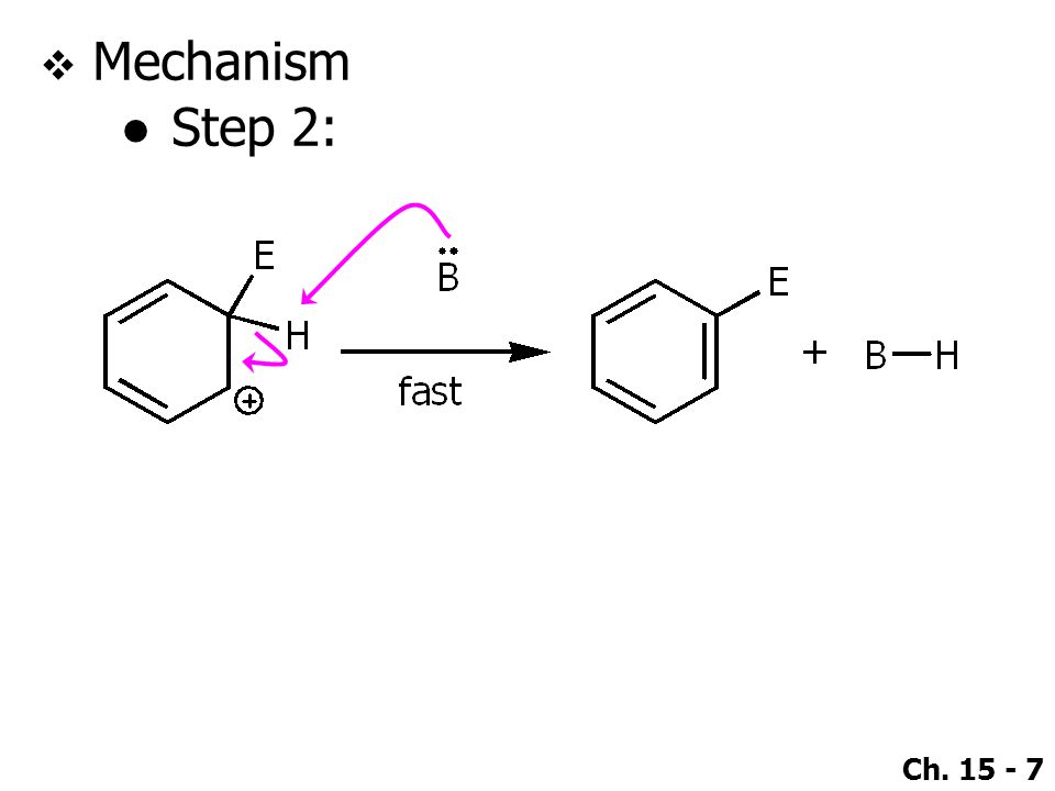 Ch.15 - 68  If G is an electron-withdrawing group, the reaction is slower than that of benzene.