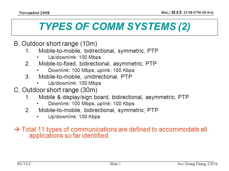 November 2008 Soo-Young Chang, CSUS Slide 5 doc.: IEEE 15-08-0790-00-0vlc SG-VLC TYPES OF COMM SYSTEMS (2) B. Outdoor short range (10m) 1.Mobile-to-mo