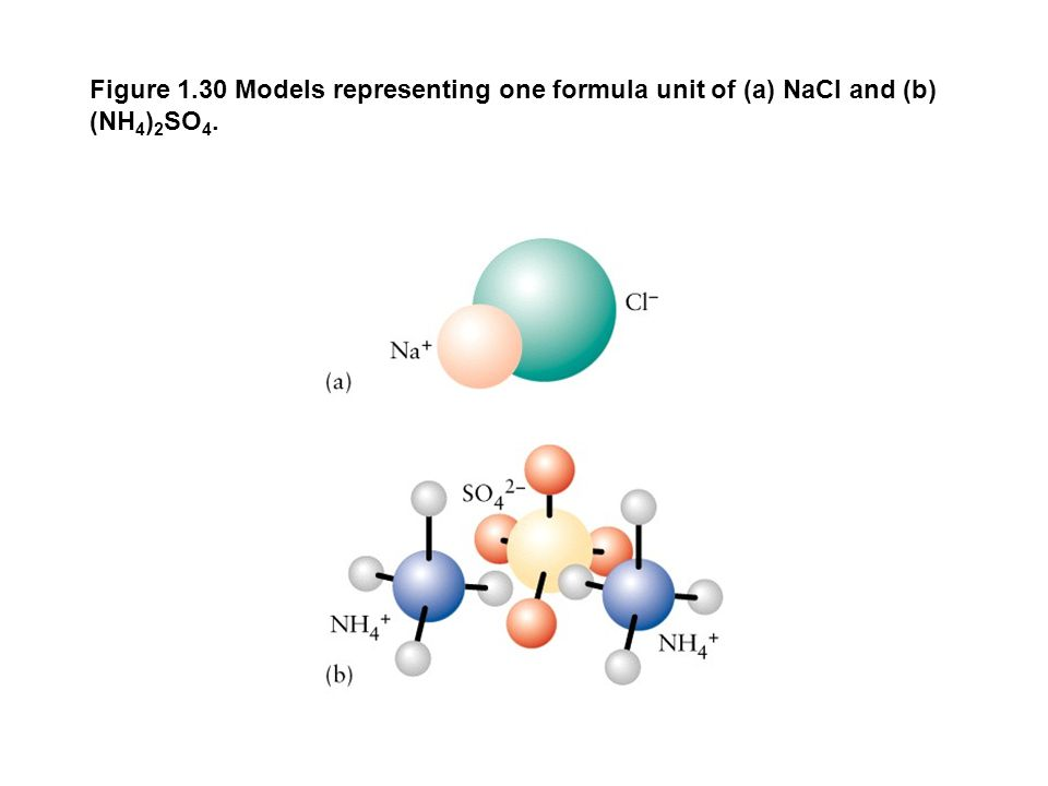 Figure 1.30 Models representing one formula unit of (a) NaCl and (b) (NH 4 ) 2 SO 4.