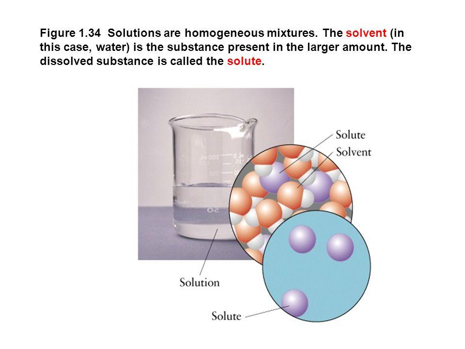 Figure 1.34 Solutions are homogeneous mixtures.