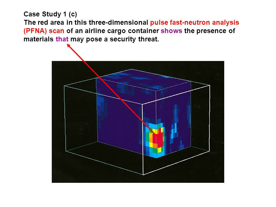Case Study 1 (c) The red area in this three-dimensional pulse fast-neutron analysis (PFNA) scan of an airline cargo container shows the presence of materials that may pose a security threat.