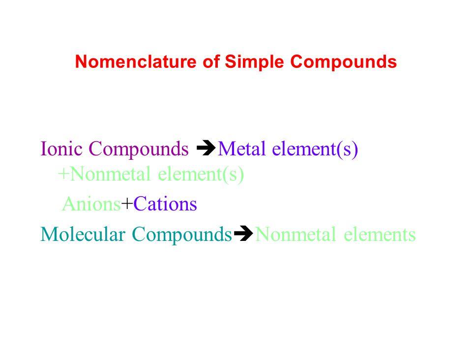 Nomenclature of Simple Compounds Ionic Compounds  Metal element(s) +Nonmetal element(s) Anions+Cations Molecular Compounds  Nonmetal elements