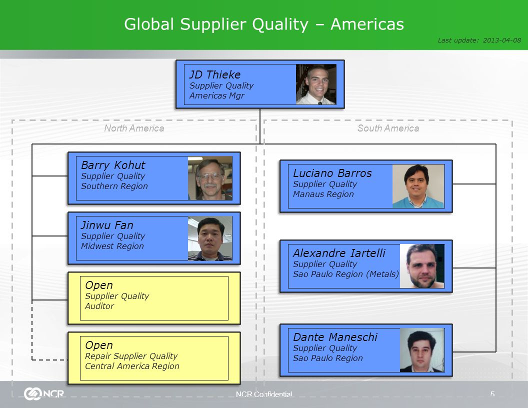 NCR Confidential5 Barry Kohut Supplier Quality Southern Region Global Supplier Quality – Americas JD Thieke Supplier Quality Americas Mgr South AmericaNorth America Open Supplier Quality Auditor Open Repair Supplier Quality Central America Region Last update: 2013-04-08 Luciano Barros Supplier Quality Manaus Region Alexandre Iartelli Supplier Quality Sao Paulo Region (Metals) Dante Maneschi Supplier Quality Sao Paulo Region Jinwu Fan Supplier Quality Midwest Region