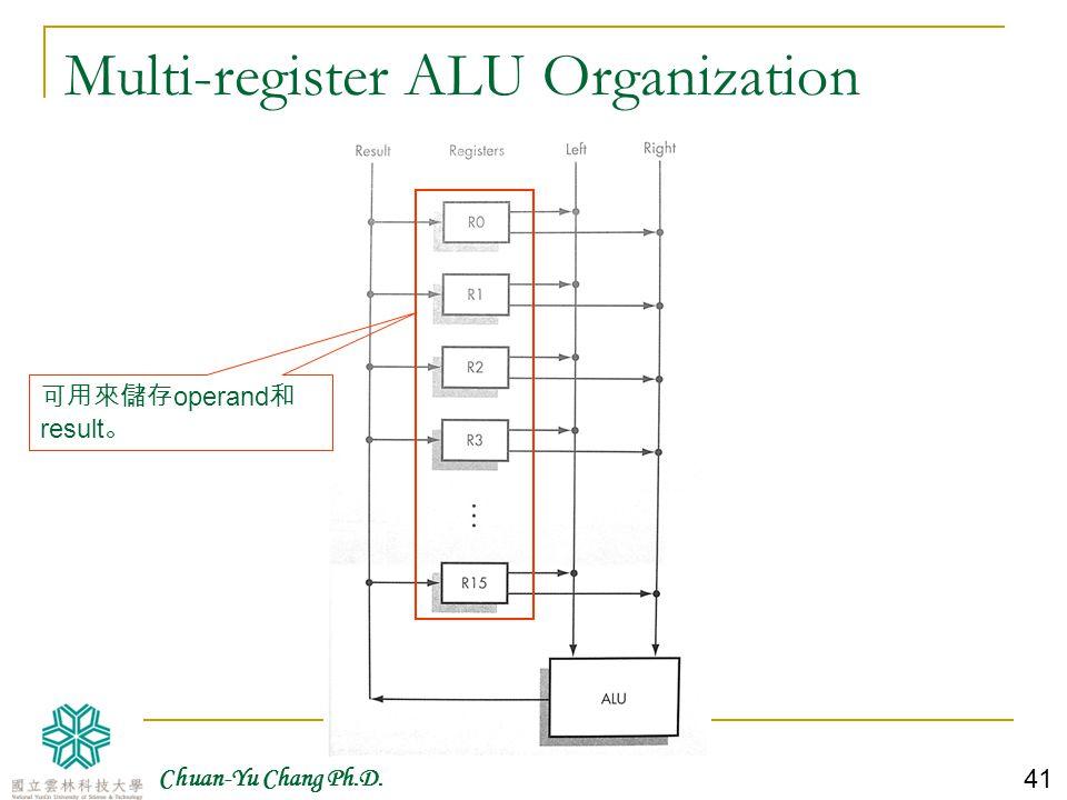 Chuan-Yu Chang Ph.D. 42 Using a Multiplexor Circuit to select the proper ALU result