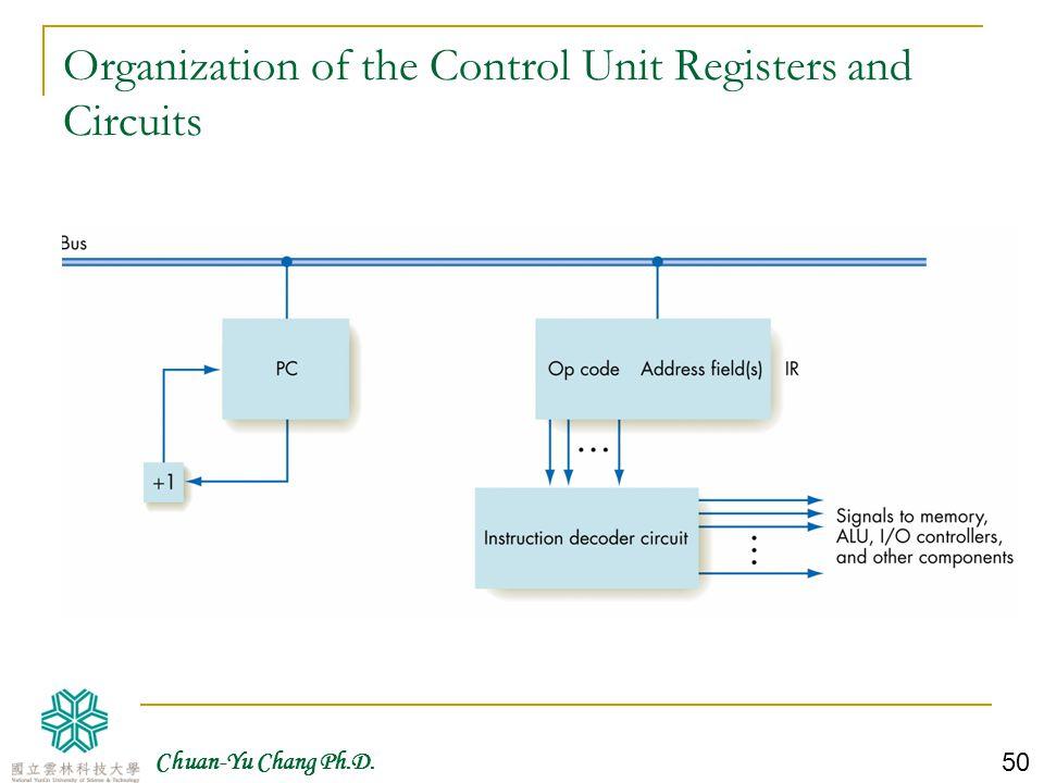 Chuan-Yu Chang Ph.D. 51 The Instruction Decoder