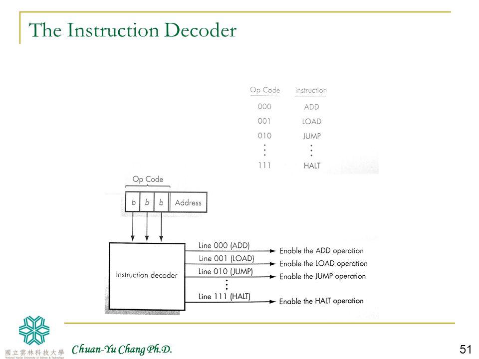 Chuan-Yu Chang Ph.D. 52 The Organization of a Von Neumann Computer